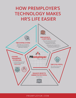 PRemployer-Technology-we-use